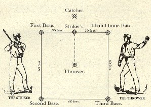 Mass Baseball field diagram.jpg